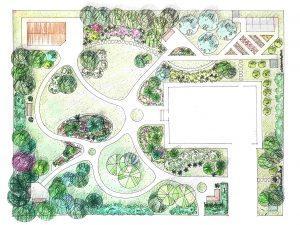 Дизайн участка - студия ландшафтного дизайна